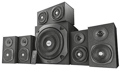 Trust Vigor 5.1-Soundsystem
