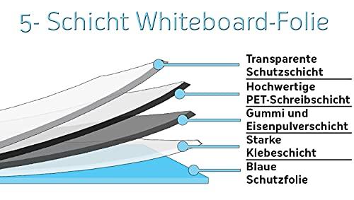 Queence Selbstklebende Magnetische Whiteboard Folie   Weißwandtafel   Whiteboard   Schreibtafel   Folie   Wandfolie   Multifunktionstafelfolie   Farbe: Weiß, Größe:100×200 cm - 3
