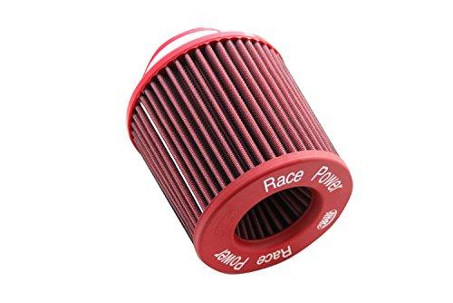 BMC FBTW80-140P Ricambio filtro dell'aria Sport