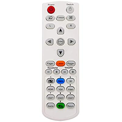 INTECHING BR-5080C Projector Remote Control for Optoma 4K550, EH415e, EH415ST, W319UST, W320UST, W330UST, W331, W341, W345, W355, W412, W416, W512, WU334, WU336, WU416, X345, X355, X412, X416, ZH403 by InTeching