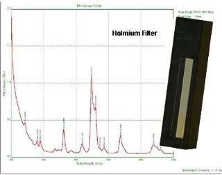 Azzota Holmium Filter, Filter size 10 x 10 x 45 mm