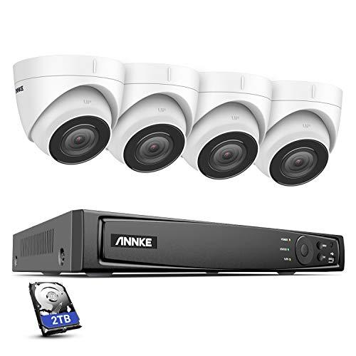 High-Tech CCTV Cameras
