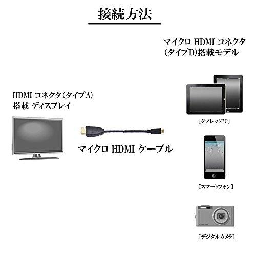 VodaviewMicroHDMIケーブル1.0m黒
