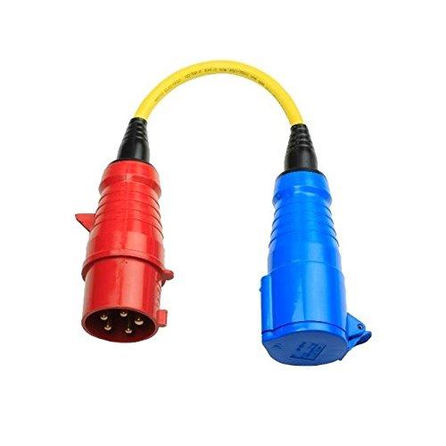 Victron Adapter 32A CEE Kupplung 3p zu 32A CEE Stecker 5p