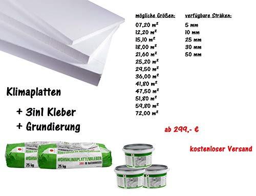 Renovierset Klimaplatten - aus Calciumsilikat + 3in1 Kleber & Grundierung I Dämmplatten für Innendämmung I von 5 mm - 50 mm Stärke I von 7,2 m² - 72 m² I kostenloser Versand (07,20 m², 5 mm)