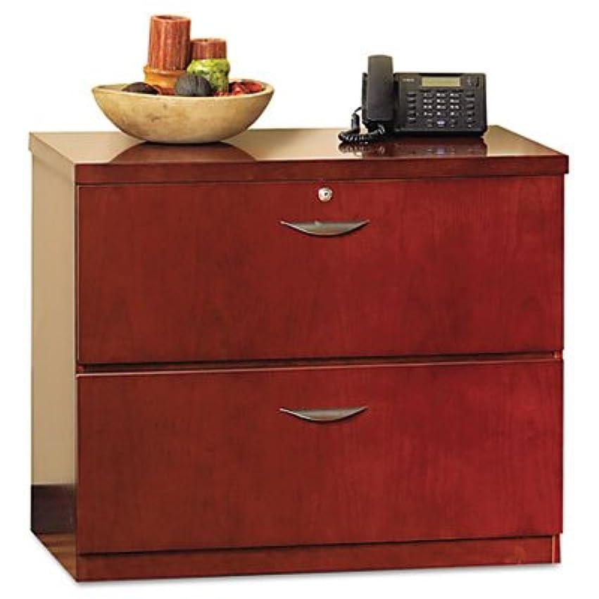 トレイル気づくなる起業家Fenteer カラーチェンジ 口紅 リップスティック 温度変化色 6色選べ - 赤