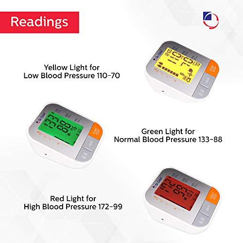 Dr. Odin CE Certified B12 Digital Blood Pressure Monitor