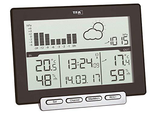 TFA Dostmann Meteo Sens 35.1139.01 Funk-Wetterstation mit Thermo-Hygroaußensender (schwarz mit Batterien)
