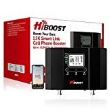 HiBoost Signal Booster for Office, Up to 15,000 sq ft, Boost 4G LTE Voice and Data, Support All US Carriers-Verizon, AT&T, T-Mobile, Sprint and More, Cellular Extender Kits with APP and LCD