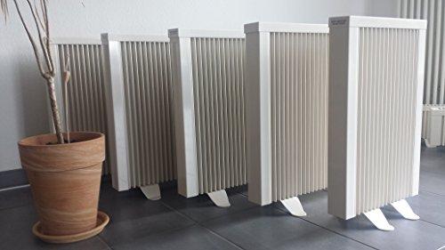 Elektro Heizkörper Paketset 5 Heizungen, Elektroflachheizungen, Elektroheizungen Schnatterer
