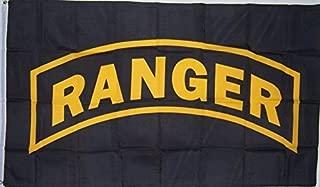 army ranger banner