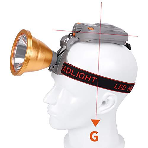 LED Stirnlampe, Stufenloses Dimmen, 3500lm superhelle Kopflampe, 500m Reichweite, IPX4 spritzwassergeschütztes Gehäuse, Ideal für Camping, Joggen, Jagd und Lesen, (6 * 18650 Batterie)