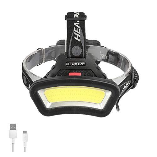 Luz de camping Nuevo rango de 500 m de largo 30000 lúmenes COB Floodlight USB Recargable Uso del faro 2 * 18650 Batería al aire libre Llor de búsqueda Los mejores faros ( Emitting Color : Package A )