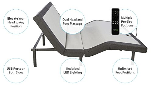 Ghostbed TwinXL Custom Adjustable Power Base | Interactive Dual Massage | Wireless Backlit Remote | USB Ports on Each Side | Under-Bed LED Lights | Adjustable in a Box