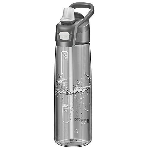 Die Besten eco friendly trinkflaschen 2020
