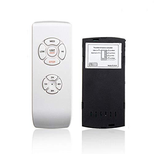 Happymore Kit de Control Remoto de lámpara de Ventilador de Techo Universal, Receptor de Control Remoto de sincronización inalámbrica de 110 V / 220 V(Size:110V / 220V)
