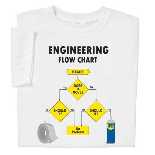 ComputerGear Funny Engineer T Shirt Flow Chart Engineering Geek Nerd Tee, L White