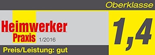 """Aktobis Heizstrahler, Terrassenstrahler, Balkonheizer WDH-240GT *Oberklassegerät* – komplett aus Edelstahl und mit zwei hocheffektiven """"goldenen Heizröhren"""" ausgestattet ! - 6"""