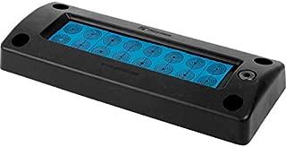 Roxtec - EZ00000001616 - Roxtec EZ00000001616 Integrated Compression Unit, 16 Cables/Pipes, Non-Metallic