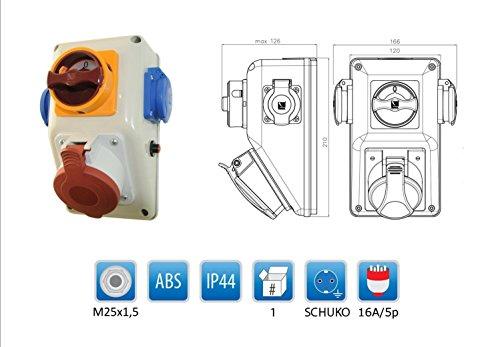 Baustromverteiler/Wandverteiler mit Wendeschalter für Rechts- und Linkslauf 1 x CEE 32A + 2 x 230 V/16A verdrahtet Thermoschalter