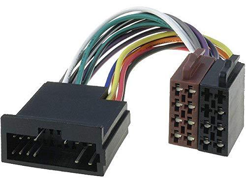 Fiche ISO Autoradio AI7 compatible avec Kia Sportage Carens Carnival