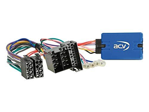 Lenkradfernbedienung Adapter Ford Ka (RU8) >