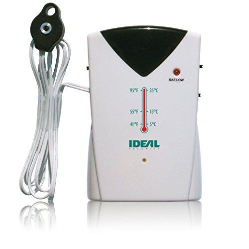 Ideal Security Inc. SK640 Power Sensor