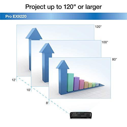 Epson Pro EX9220 1080p+ WUXGA 3,600 lumens color brightness (color light output) 3,600 lumens white brightness (white light output) wireless Miracast HDMI MHL 3LCD projector Photo #2