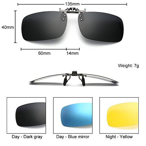 NEWON Lot de 3 verres polarisés à clipser pour lunettes de prescription, protection UV sur...