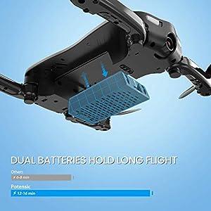 416dumpSOsL._AA300_ Miglior Drone 2020: video 4K e foto ad alta risoluzione con i migliori droni