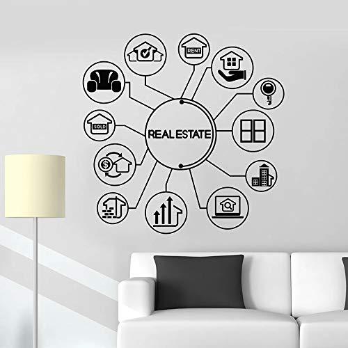 Decalcomanie da muro per immobili Parole vendute Agenzia di intermediazione in affitto Home Studio Decorazioni per la casa Adesivi per finestre in vinile Servizio Art Mural M677_Black