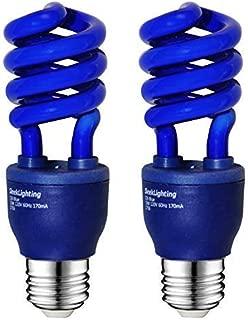 icraig light bulb