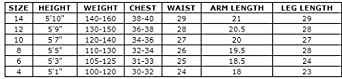 Rip Curl Womens Dawn Patrol 5//3 Easy Entry Back Zip Warm Wetsuit