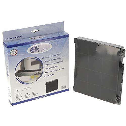 Filtre a charbon hotte Electrolux Type 15 - E3CFE15 - TV008 -