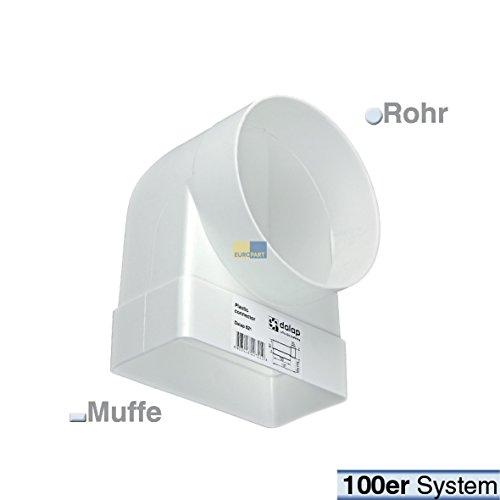 UNIVERSAL Umlenkstück 90° 100 er Flach/Rund Abluft Dunstabzugshaube Trockner Lüftungssysteme Anschlusssysteme Muffe Rohrmuffe Kanalmuffe