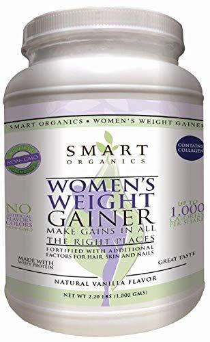 Best weight gainer supplement Review
