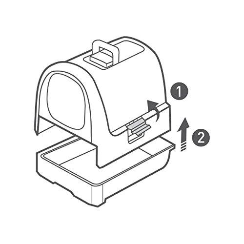 Curver Katzentoilette Sicherheit - 9