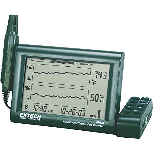 Thermo-Hygromètre RH-520 A