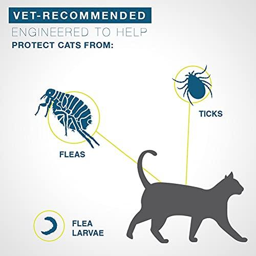 Product Image 1: Seresto Flea and Tick Collar for Cats, 8-month Flea and Tick Collar for Cats