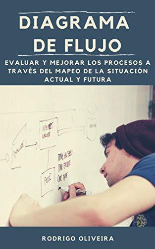 Diagrama de Flujo: Evaluar Y Mejorar Los Procesos A Través Del Mapeo De La Situación Actual Y Futura (7 Herramientas de la Calidad - flujograma - diagrama de actividades)