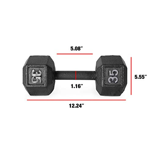 CAP Barbell Cast Iron Hex Dumbbell Review 8