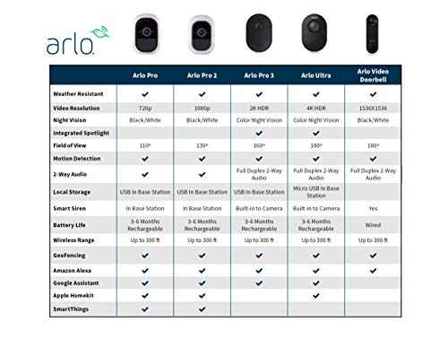 Lockdown #1: The Best Wireless Home Security Camera Systems 3
