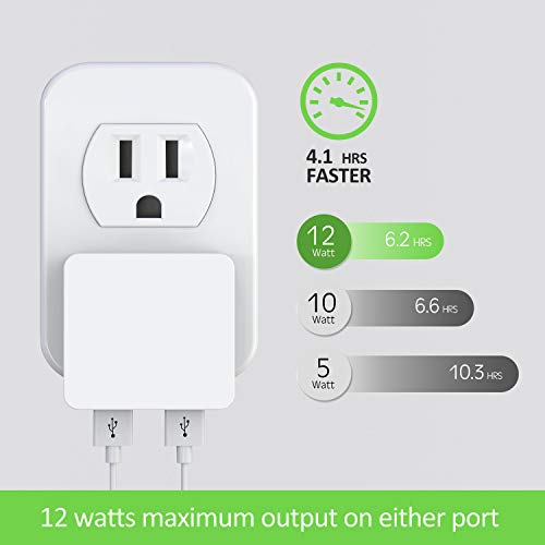 Nekmit Dual Port Ultra Thin Flat USB Wall Charger with Smart IC,White