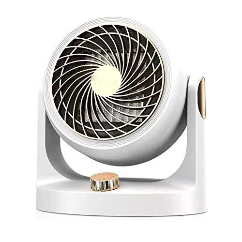 ASIAKK Calefactor Portátil Eléctrico para Hogar y Oficina, de Cerámica con Protección Inclinación y Sobrecalentamiento, 200 sq.Ft Interior Calor Rápido,1500W / 2000W Calefactor,White,1.5m