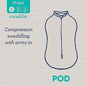SwaddleMe Pod – Newborn Size, 0-2 Months, 2-Pack (Dainty Flowers)