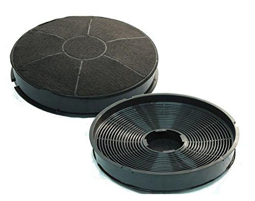 Aktivkohle-Filter - universell passend für Dunstabzugshauben von AEG, Bauknecht, Whirlpool, Electrolux - Kohlefilter-Typ 30 - 2 Stück