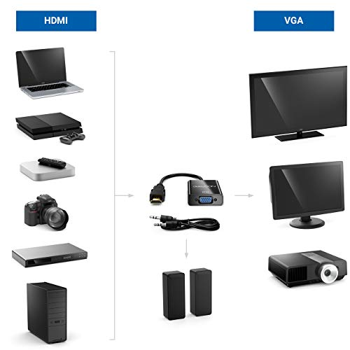 deleyCON HDMI zu VGA Konverter Wandler Kabel 1x HDMI Eingang 1x VGA Ausgang 1x 3,5mm Klinke Audio Ausgang HDMI Signal Wandler Konvertierer PC TV Beamer Projektor Monitor