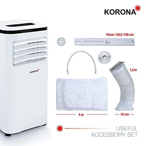 Korona Iceberg 9.0 Klimagerät 9.000 BTU Erfahrungen & Preisvergleich