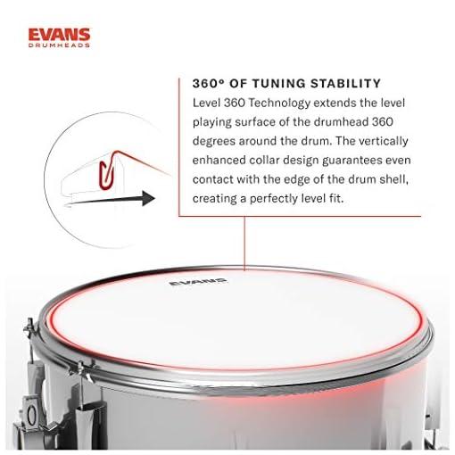 Parche hidráulico negro para tambor de 10 pulgadas (254 mm) Hydraulic de Evans TT10HBG 5