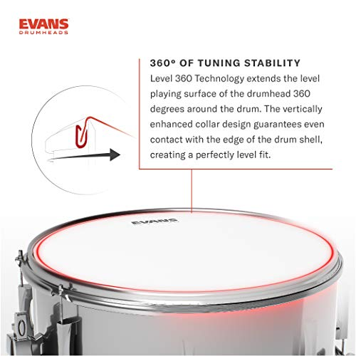 Evans G2 Tompack, Coated, Standard (12 inch, 13 inch, 16 inch)